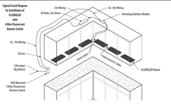 Kitchen Spotlight Wiring Diagram