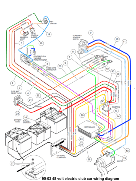 Club Car 48 Volt Wiring Diagram