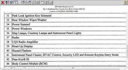Lexus Rx330 Fuse Diagram Fuse Box Lexus Ls Fuse Wiring Diagrams