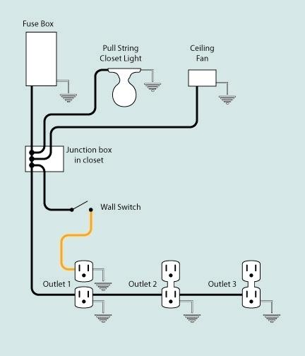 Light Switch With Outlet How To Install A Outlet And Light Switch