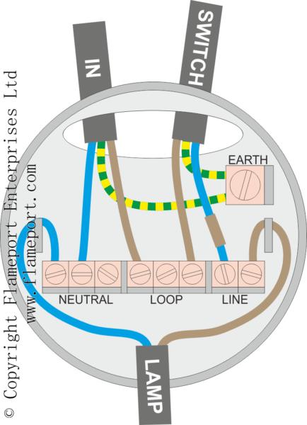 Loop Wire Diagram Lighting Ceiling Rose Wiring Dcc Wiring Reverse