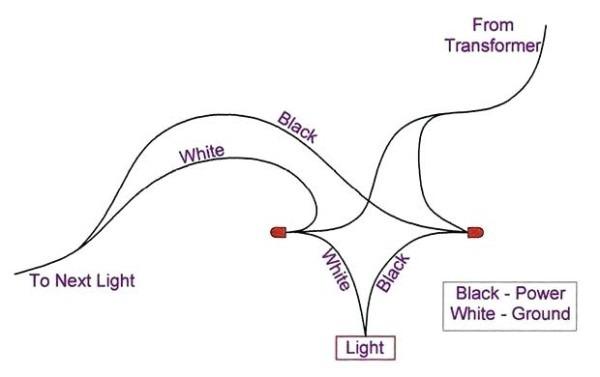 Low Voltage Lighting Wiring Diagram Deck Low Voltage Lighting