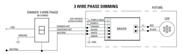 Lutron Contour 3 Way Dimmer Wiring Diagram