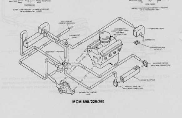 Mercruiser 5 7 Engine Diagram
