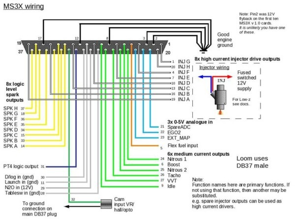 Megasquirt Ms3x Wiring Diagram