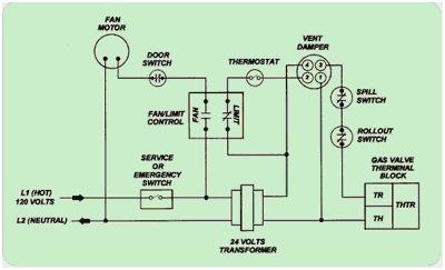 Old Gas Furnace Wiring Diagram