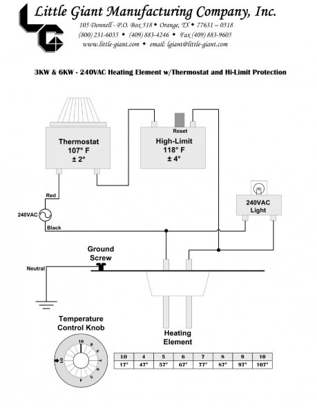 Pentair Intellibrite Controller Wiring Diagram