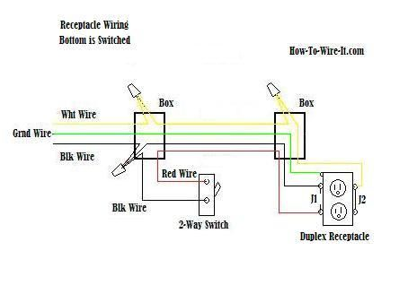 Pin By Rodney Dennis On Electrical Stuff