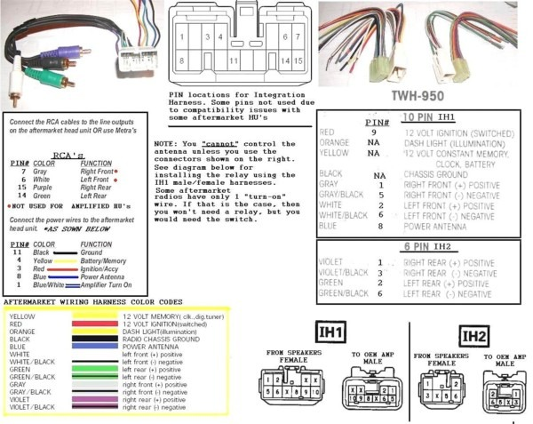 Pioneer Avic X940Bt Wiring Diagram from www.chanish.org