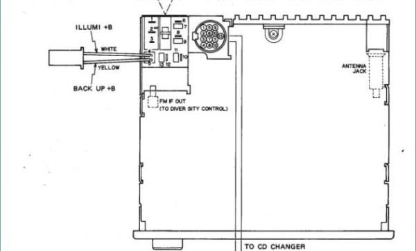 Pioneer Premier Wiring Diagram