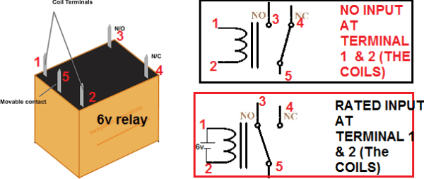 Project Theory  How To Use A Relay  (theory+ Circuit Symbols)