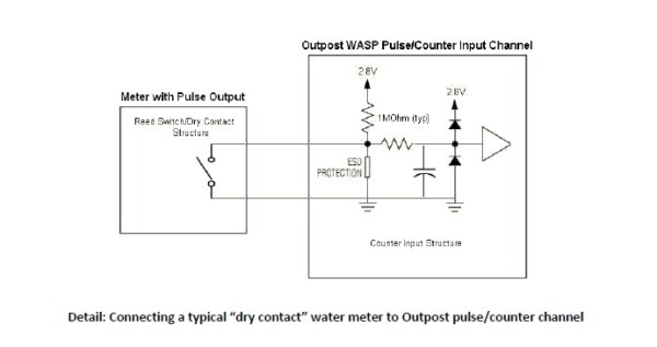 pyrometer wiring diagram voltage free contact    wiring       diagram     voltage free contact    wiring       diagram