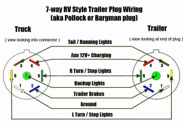 7 Pin Trailer Connector Wiring