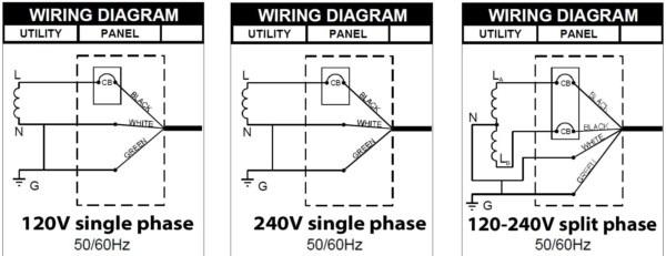 240v House Wiring