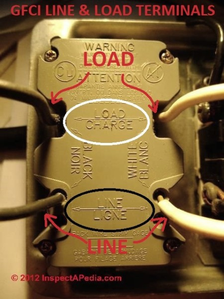 Reversed Polarity At Electrical Receptacles, Definition Of