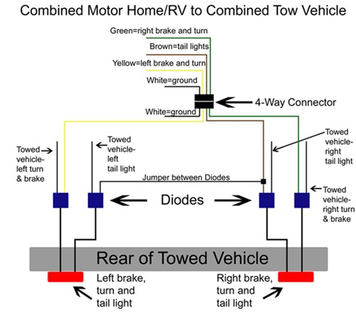 Roadmaster Universal Hy