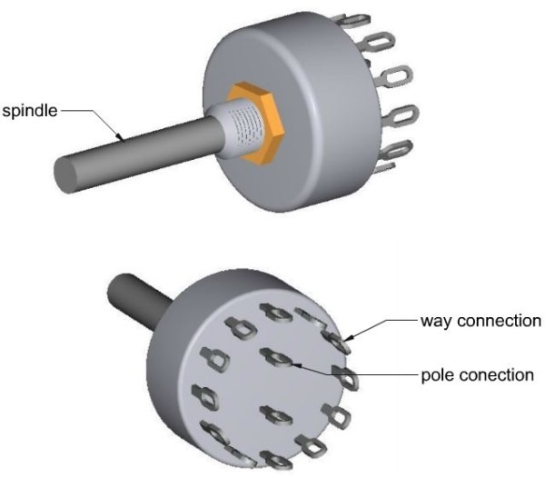 Rotary Switches And Rotary Switch Positions !