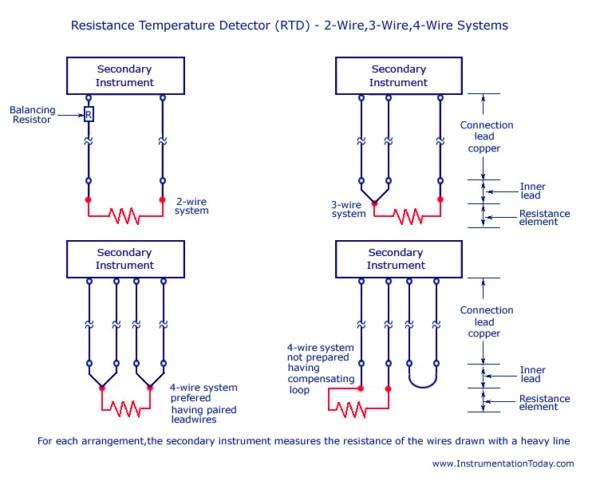 2 Wire Vs 4 Wire
