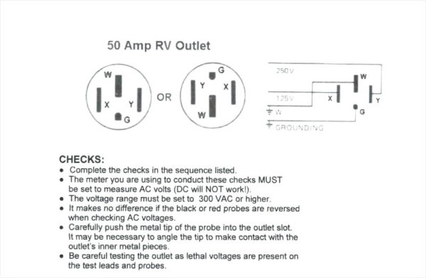 50 Amp Rv Breaker Wiring Diagram