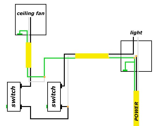 Sensor Light Switches For Bathrooms
