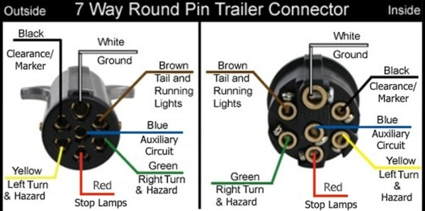 Silverado 7 Pin Round Trailer Plug Wiring Diagram