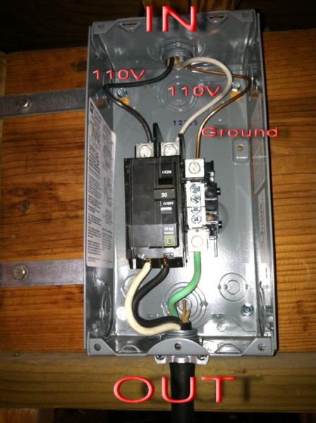 Single Pole Breaker Box