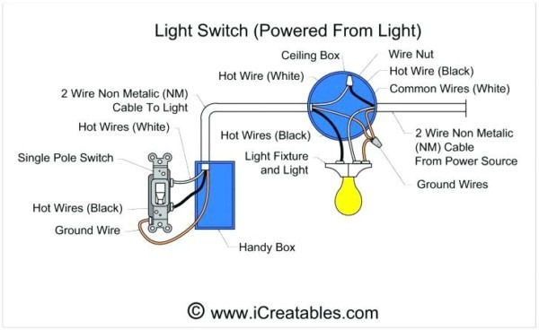 Single Pole Light Switch With 4 Wires Medium Size Of Light To
