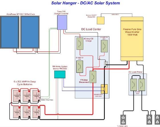 Solar Array Wiring Diagram