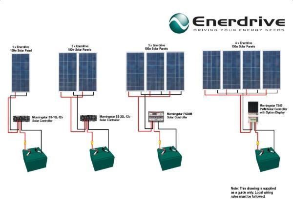 Solar Panel Wiring Diagram Example