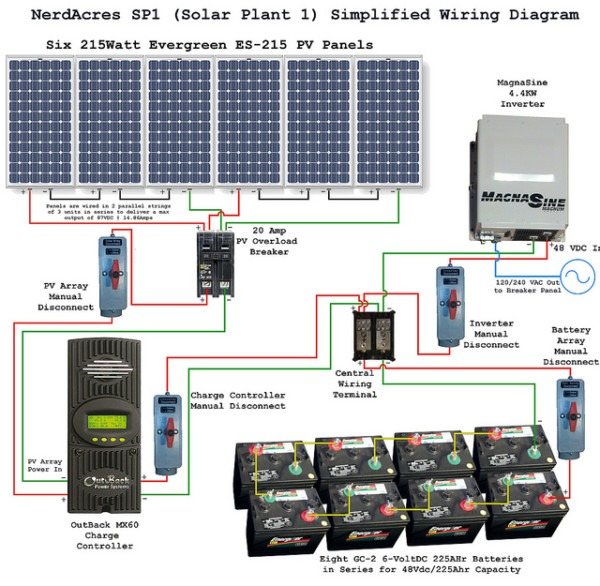 Solar Panels Junction Box Wiring Diagram