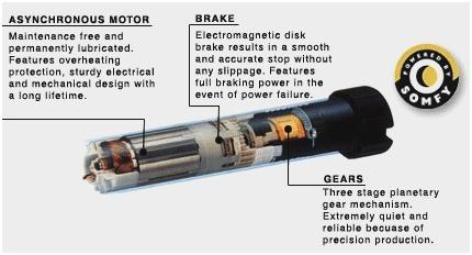 Somfy Roller Shutter Motors Wonderfully Somfy Wiring Diagram