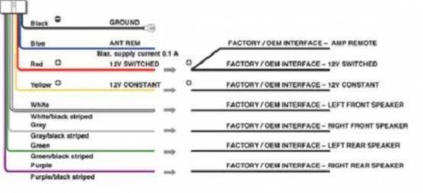 Sony Xplod Wiring Harness Diagram
