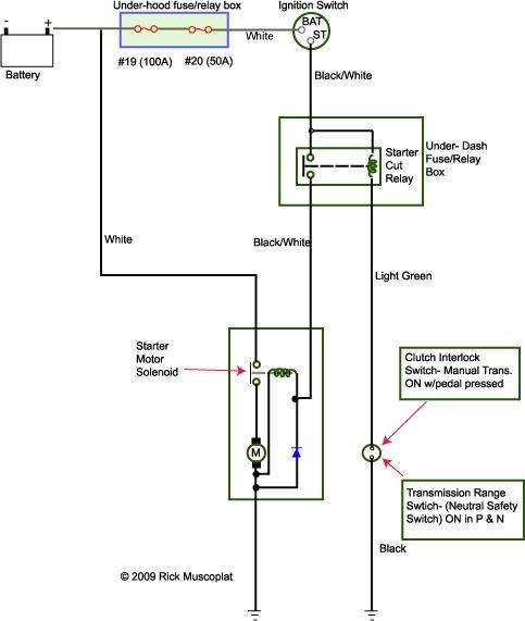 Ssl Wiring Diagram Wiring Diagram For Starter Switch The Wiring
