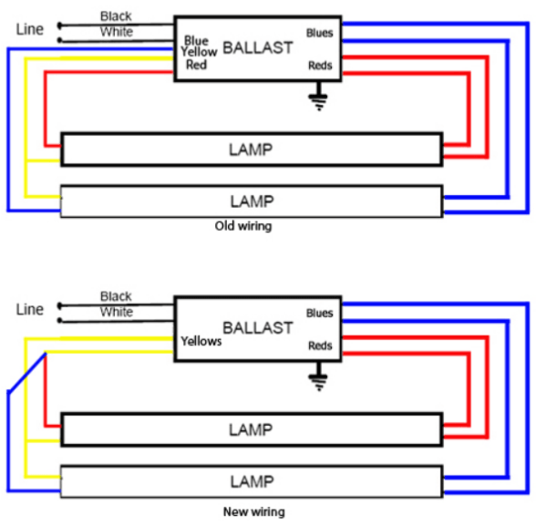 T12 Magnetic Ballast Wiring Diagram