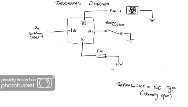 Thermofan Wiring  Quick Question  [archive]