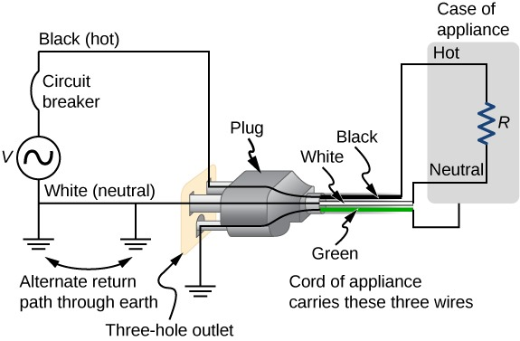 3 Prong Plug Wiring Schematic - Wiring Diagram Content on