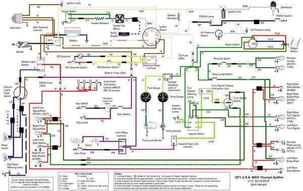 DIAGRAM] 1972 Tr6 Wiring Diagram Schematic FULL Version HD Quality Diagram  Schematic - PLANTDIAGRAMS.HELENE-COIFFURE-ROUEN.FR Diagram Database