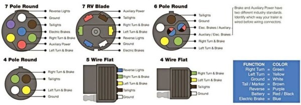 Trailer Wiring Harness Diagram 4