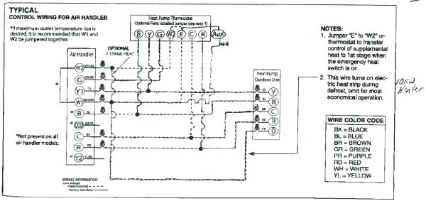 Heat Pump Color Code