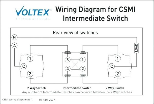 Two Way Dimmer Switch Download By Tablet Desktop – Seolatam Co