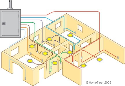 Typical House Wiring Circuits