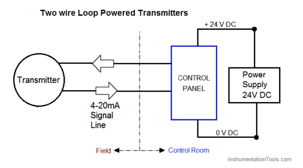 Why Gas Detector Have 3 Wire Connection