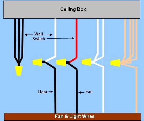 Wiring A Ceiling Fan With Two Switches Pertaining To Wiring A