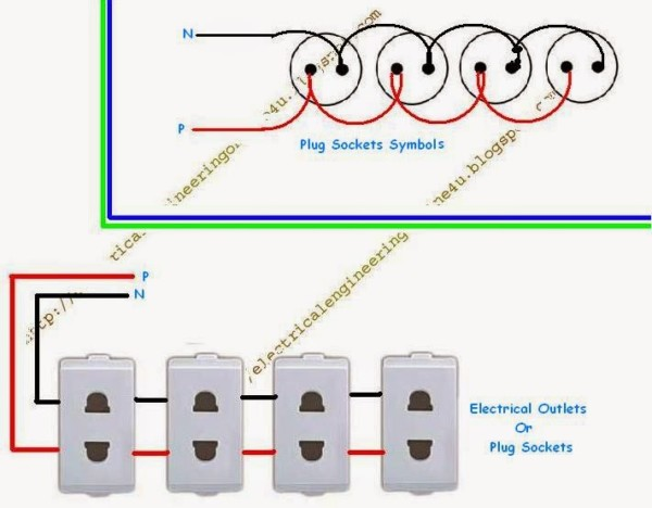 Wiring An Outlet How To Wire An Electrical Outlet Wiring Diagram