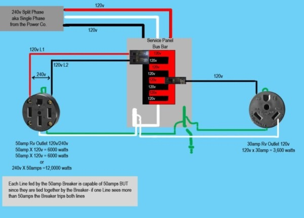30 Amp Breaker Wiring Diagram - Wiring Diagram Write