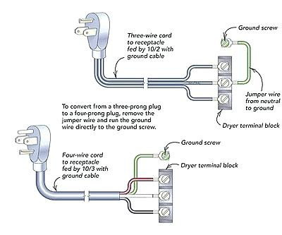 Wiring Diagram 3 Prong Dryer Plug Clothes Plugs Fine Lg