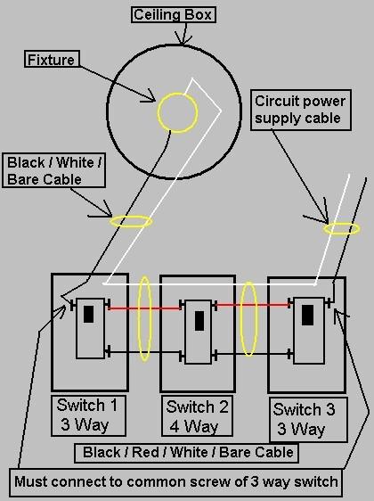 Wiring Diagram 3 Switches 1 Box