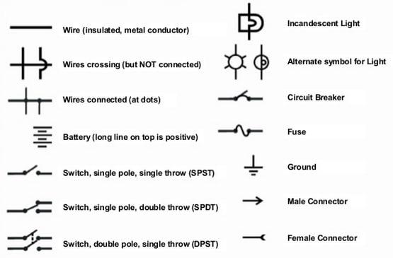 Wiring Diagram Connector Symbols