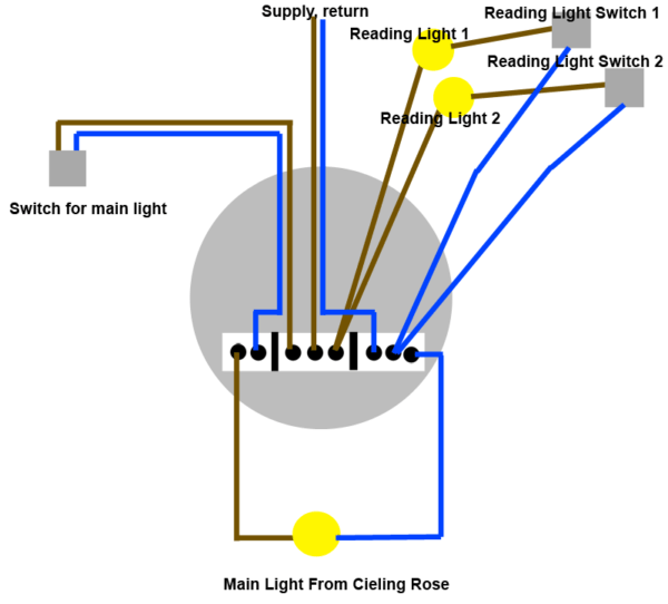 Wiring Diagram For Ceiling Light