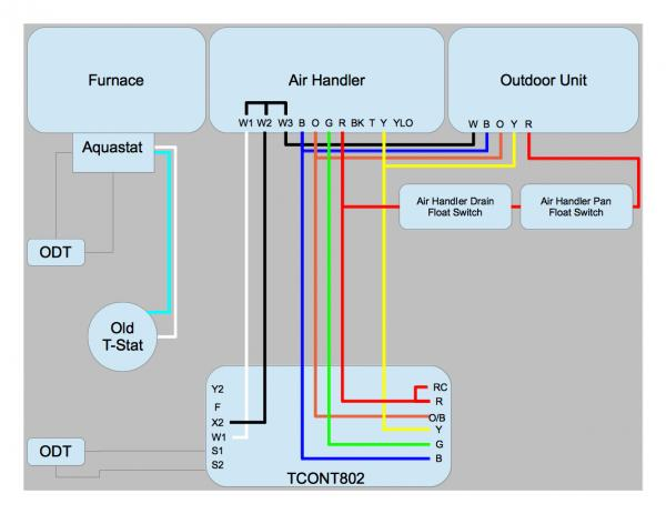 Wiring Diagram For Furnace Tempstar Gas Furnace Wiring Diagram